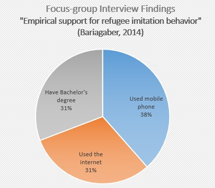 findings_bariagabir