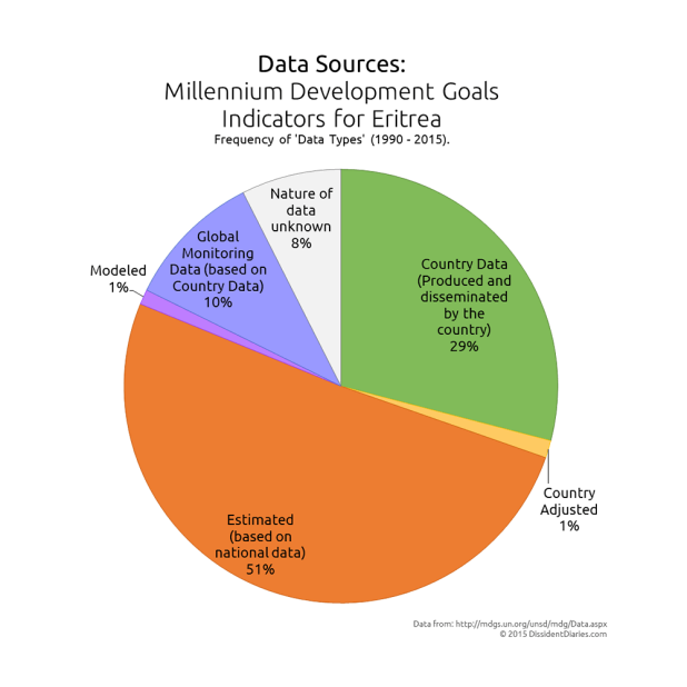 Data-sources_s